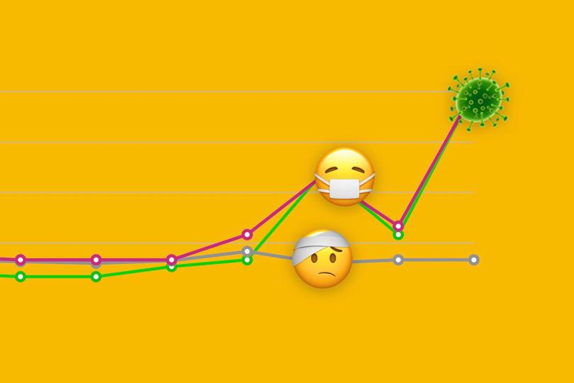 ما هي الرموز التي استخدمتها مؤخرا.. إحصائية تكشف عن ذلك!
